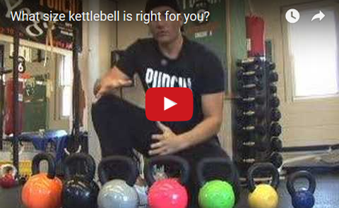 Right Kettlebell Size for You